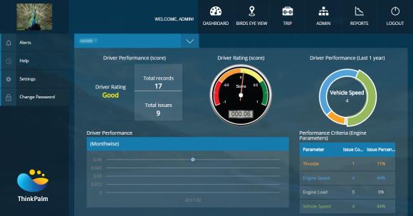 Astra Vehicle Fleet Management Software - Driver Scorecard