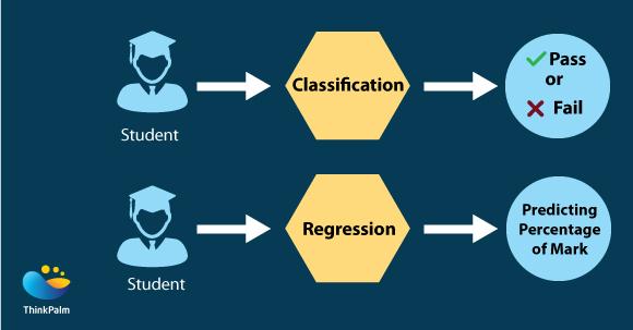 Prediction Models