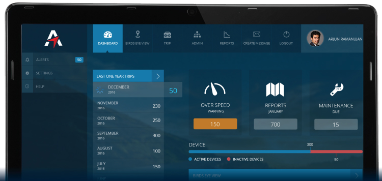 Astra - Vehicle Fleet Management Software Dashboard