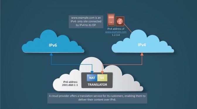 IPv6 Support on PSOS