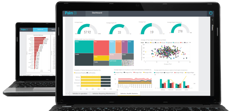 Business Intelligence Framework
