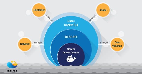 Docker Engine