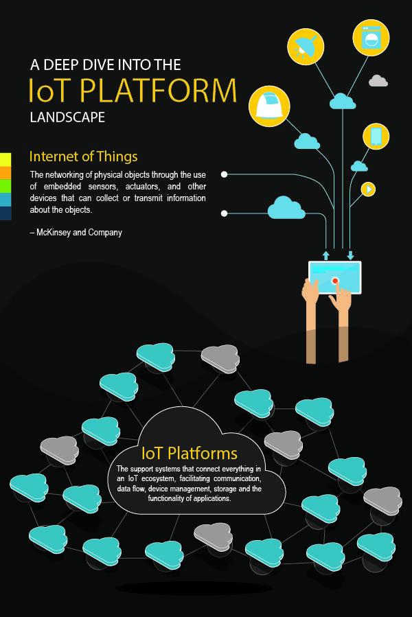IoT Platforms - Introduction