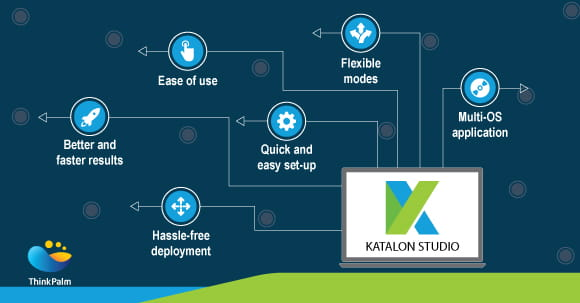 Introduction to Katalon Studio: ThinkPalm