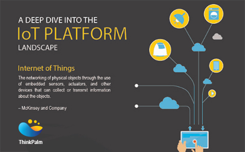 A Deep Dive into the IoT Platform Landscape